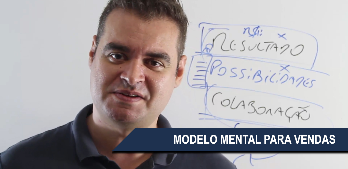 Modelo Mental para Vendas